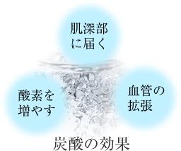 炭酸水の効能